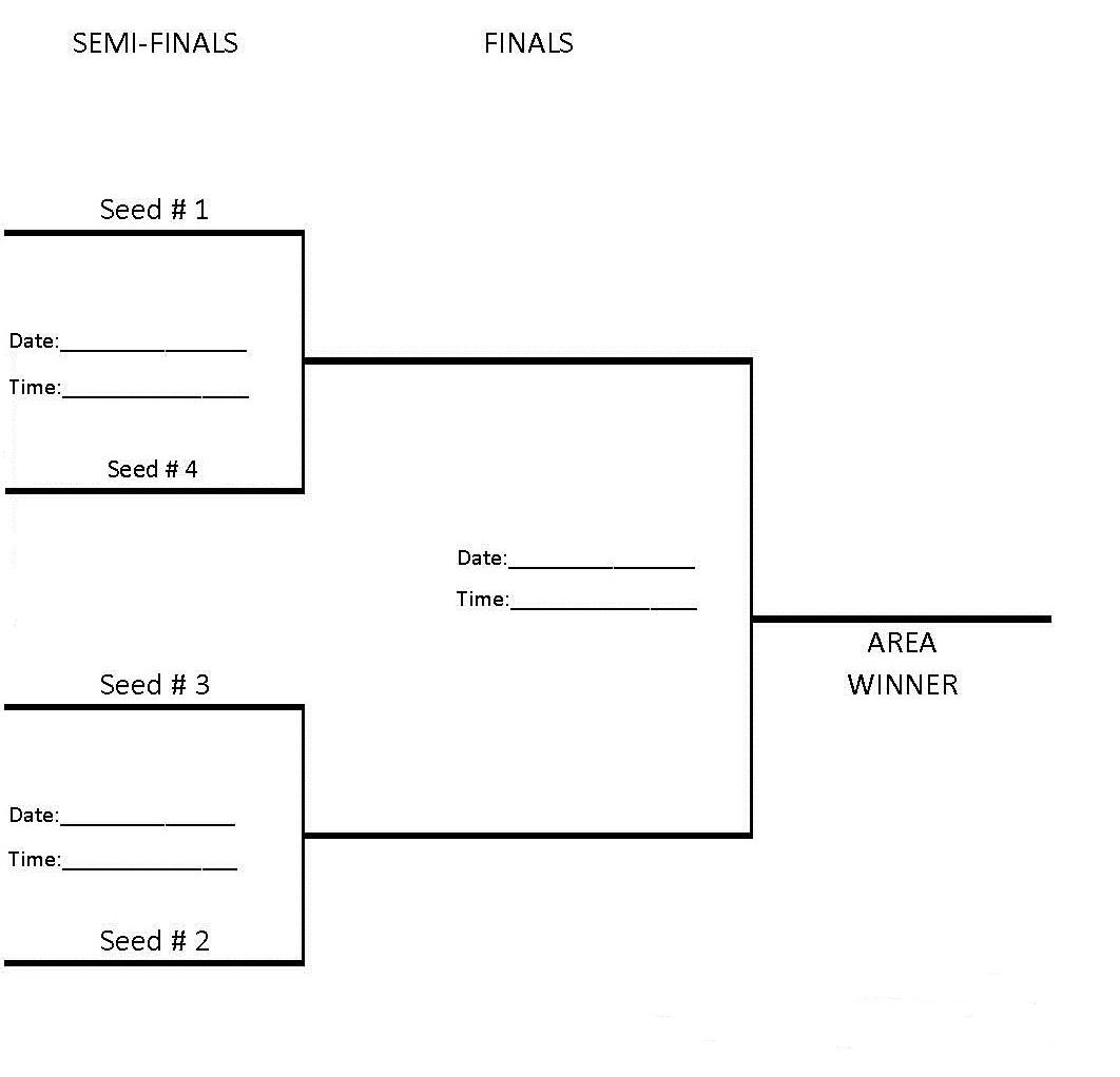 4 team tournament bracket bing images for 6 team draw template